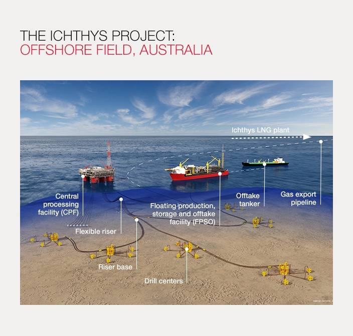 Amec Wins Role in Australia's Ichthys